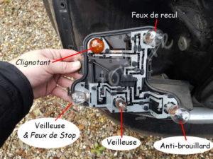 Position ampoule sur support ampoule du feux arrière - Audi A4 B6 - Tutovoiture