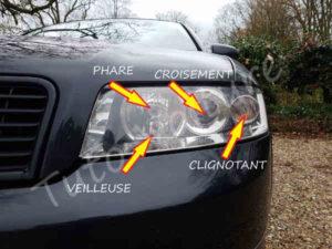 Emplacement feux optique - Audi A4 B6 - Tuto voiture