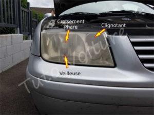 Position de feux avant droit Volkswagen Bora - Tutovoiture
