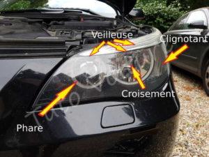 Position de feux avant BMW E60 série 5 - Tutovoiture