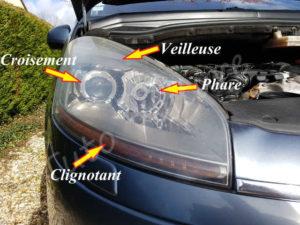 Position de feux avant droit Citroën C4 Picasso - Tutovoiture