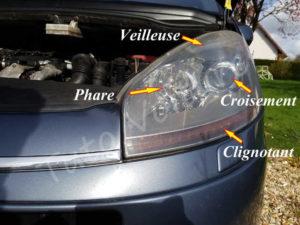 Position de feux avant gauche Citroën C4 Picasso - Tutovoiture