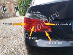 Position des feux arrière BMW E60 série 5 - Tutovoiture