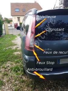 Position feux arrière - Citroën C4 Picasso - Tuto voiture
