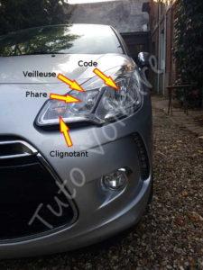 Position feux avant gauche - Citroën DS3 - Tuto voiture