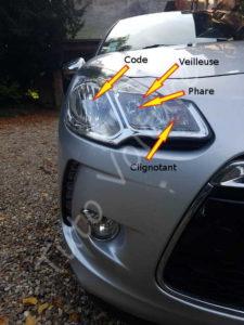 Position feux avant droite - Citroën DS3 - Tuto voiture