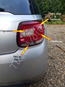 Position feux arrière droite - Citroën DS3 - Tuto voiture