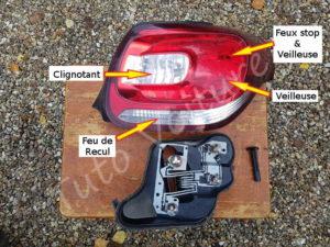 Position de feux sur optique arrière - Citroën DS3 - Tuto voiture