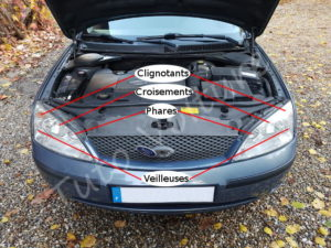 Position feux - Ford Mondeo 3 - Tuto voiture