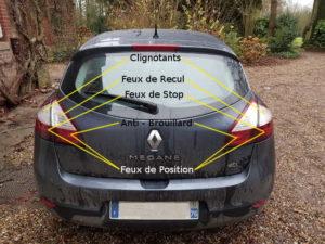 Emplacement des feux arrière - Renault Megane 3 - Tuto voiture