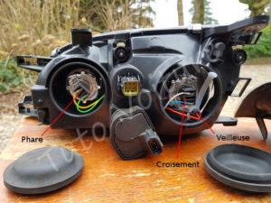 Emplacement des ampoules dans le bloc optique - Toyota Avensis 1 - Tutovoiture