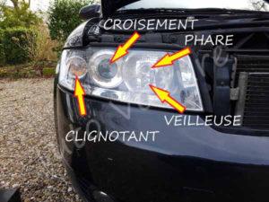 Position feux sur optique - Audi A4 - Tuto voiture