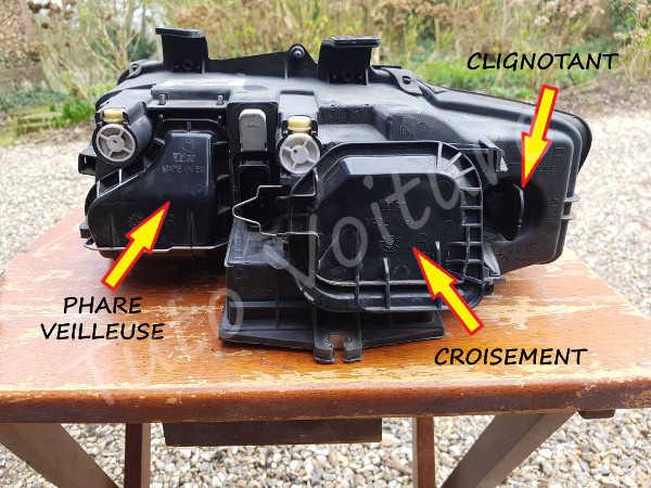 Position ampoule Audi A4 B6 - Tutovoiture