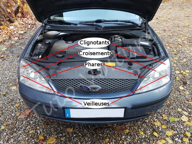 Optique Sur Changer AvantComment Et Ampoule Une Ford Les Mondeo SzVqpLUMG