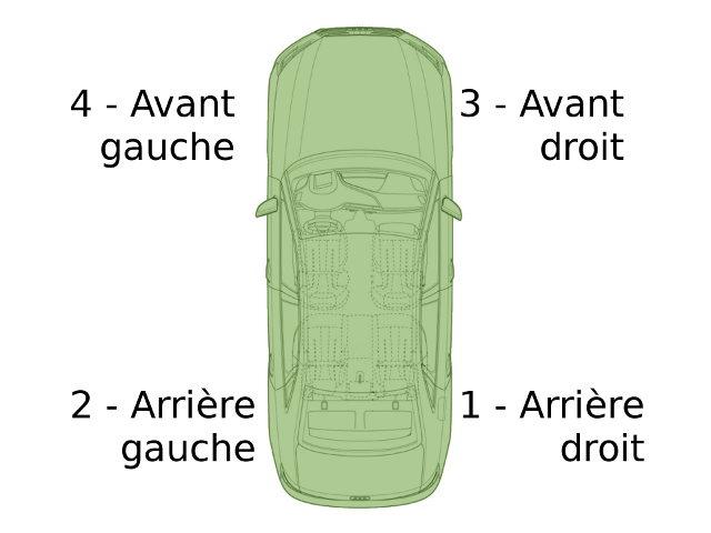 l'ordre de la purge de frein audi A4 b6
