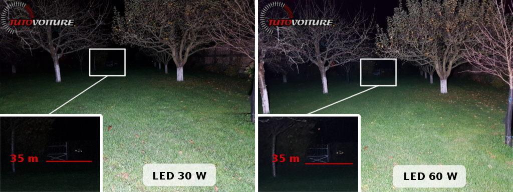 diiference entre 30w et 60w LED
